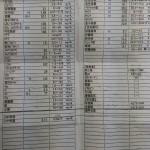 急性膵炎の検査と診断 私の血液検査の結果